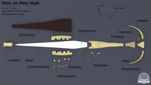 beschr_alaca_dagger_ger